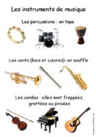 Les familles d'instruments pour l'éveil
