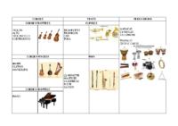 Les familles d'instruments