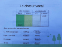 Ava, choeur vocal